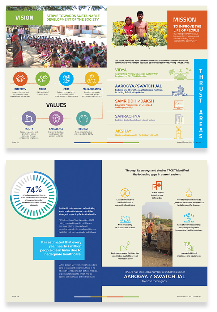 Tata TPCDT Annual Report 2016-17 Inner pages