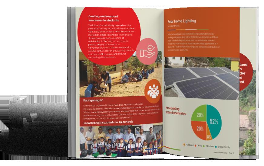 Tata TPCDT Annual Report 2016-17 Inner page