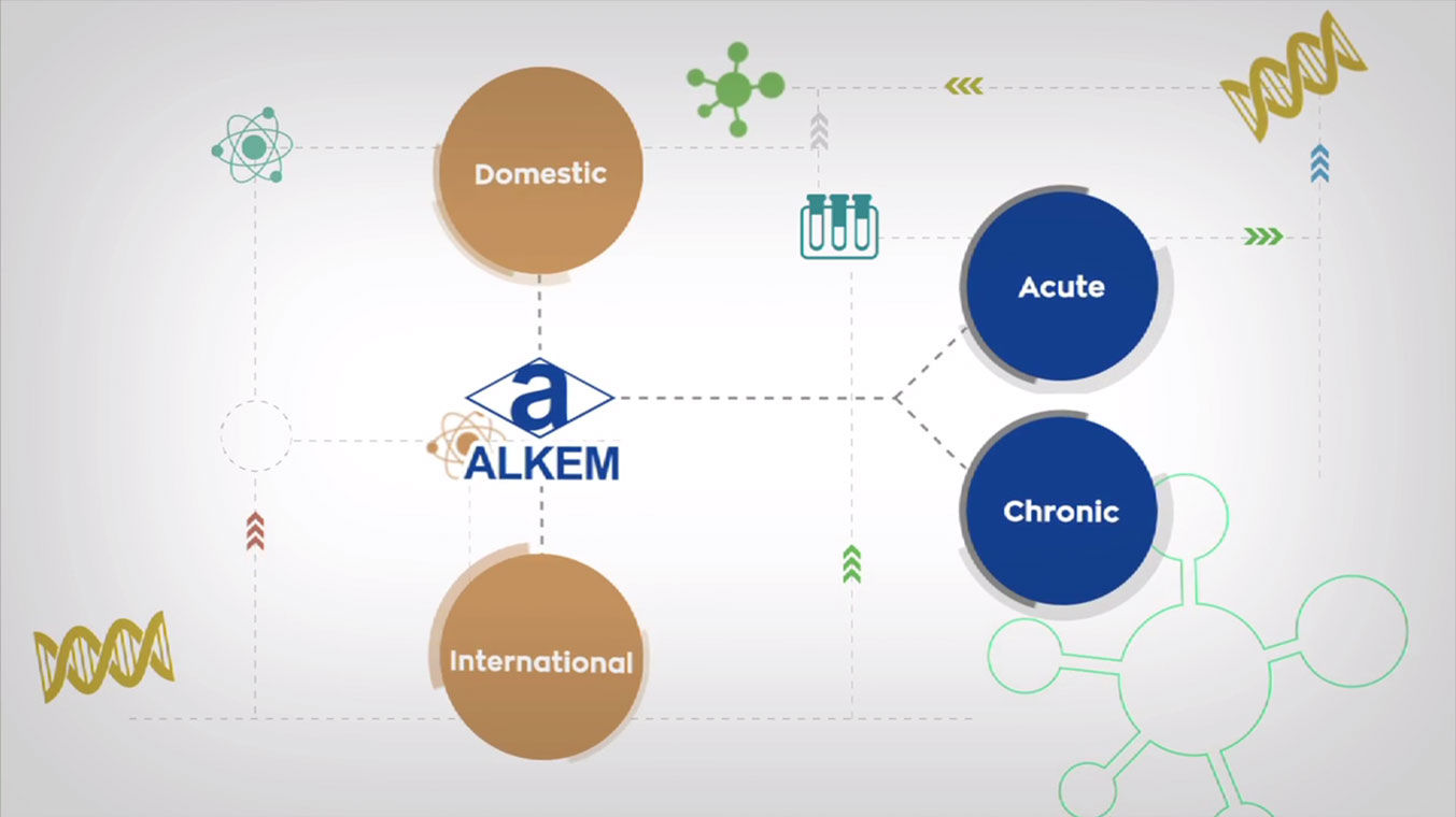Alkem Laboratories Corporate Video Screenshot 1