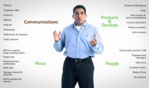 BFL Brand Video Screenshot 7