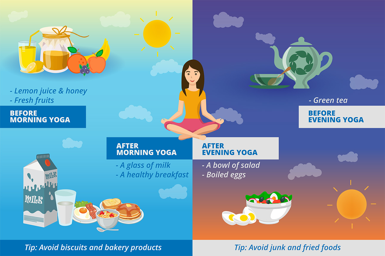 Speak Health Tips on Yoga