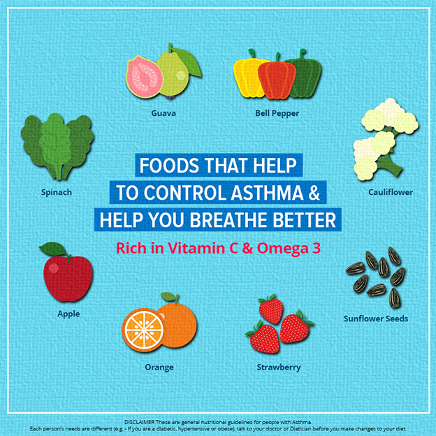 Food that help to control asthma